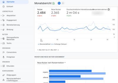 Google Analytics Konto Dashboard